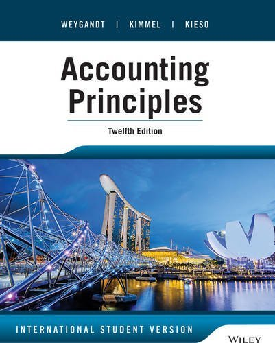 Accounting Principles